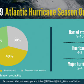 Norfolk State issues 2019 Hurricane Season directives, guidance